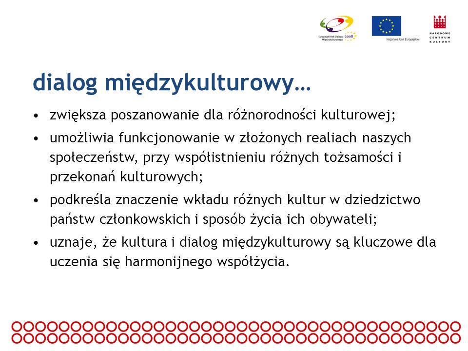 Programy Ministra Kultury i Dziedzictwa Narodowego W ramach Programów dofinansowanie mogą otrzymać m.in.