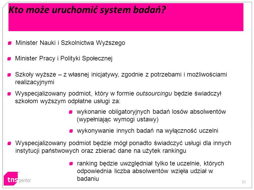 21 Kto może uruchomić system badań? Minister Nauki i Szkolnictwa Wyższego Minister Pracy i Polityki Społecznej Szkoły wyższe – z własnej inicjatywy, z