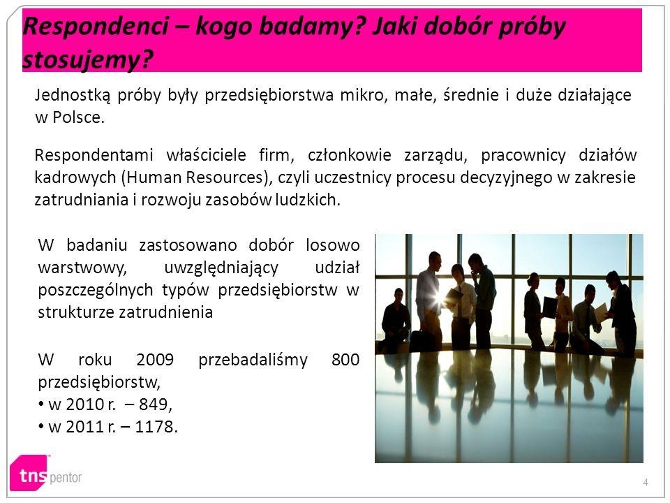 4 Jednostką próby były przedsiębiorstwa mikro, małe, średnie i duże działające w Polsce. Respondenci – kogo badamy? Jaki dobór próby stosujemy? Respon