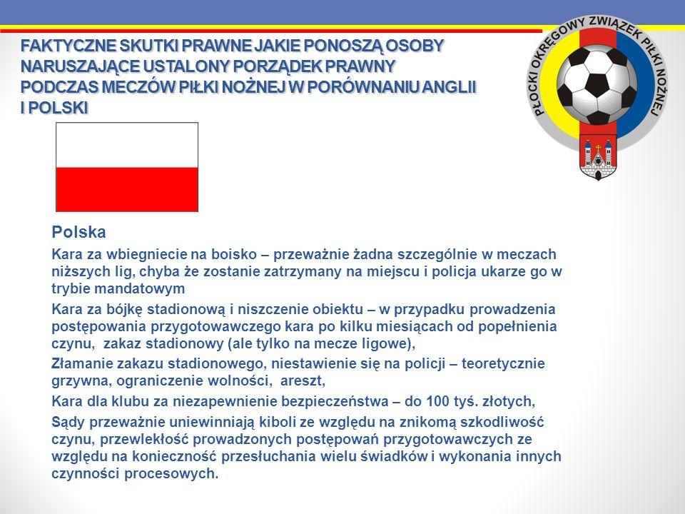 FAKTYCZNE SKUTKI PRAWNE JAKIE PONOSZĄ OSOBY NARUSZAJĄCE USTALONY PORZĄDEK PRAWNY PODCZAS MECZÓW PIŁKI NOŻNEJ W PORÓWNANIU ANGLII I POLSKI Polska Kara