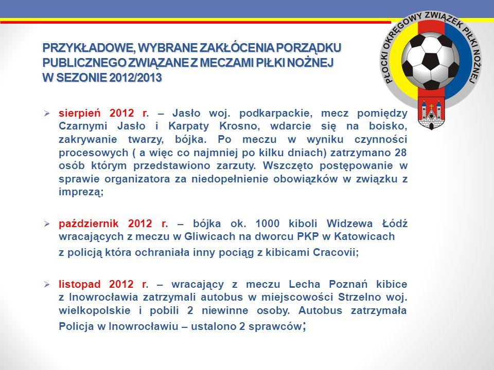 PRZYKŁADOWE, WYBRANE ZAKŁÓCENIA PORZĄDKU PUBLICZNEGO ZWIĄZANE Z MECZAMI PIŁKI NOŻNEJ W SEZONIE 2012/2013 sierpień 2012 r. – Jasło woj. podkarpackie, m