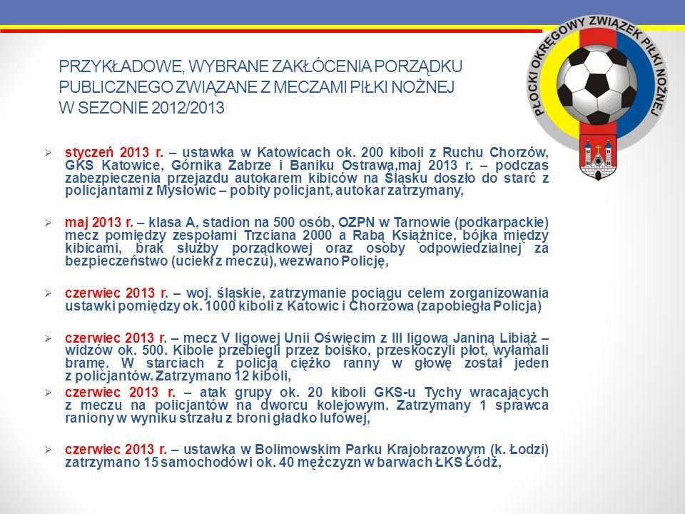 PRZYKŁADOWE, WYBRANE ZAKŁÓCENIA PORZĄDKU PUBLICZNEGO ZWIĄZANE Z MECZAMI PIŁKI NOŻNEJ W SEZONIE 2012/2013 styczeń 2013 r. – ustawka w Katowicach ok. 20