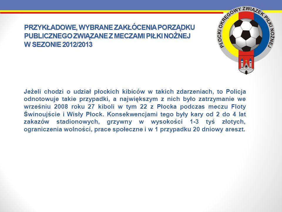 PRZYKŁADOWE, WYBRANE ZAKŁÓCENIA PORZĄDKU PUBLICZNEGO ZWIĄZANE Z MECZAMI PIŁKI NOŻNEJ W SEZONIE 2012/2013 Jeżeli chodzi o udział płockich kibiców w tak