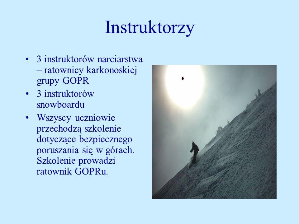 Instruktorzy 3 instruktorów narciarstwa – ratownicy karkonoskiej grupy GOPR 3 instruktorów snowboardu Wszyscy uczniowie przechodzą szkolenie dotyczące bezpiecznego poruszania się w górach.