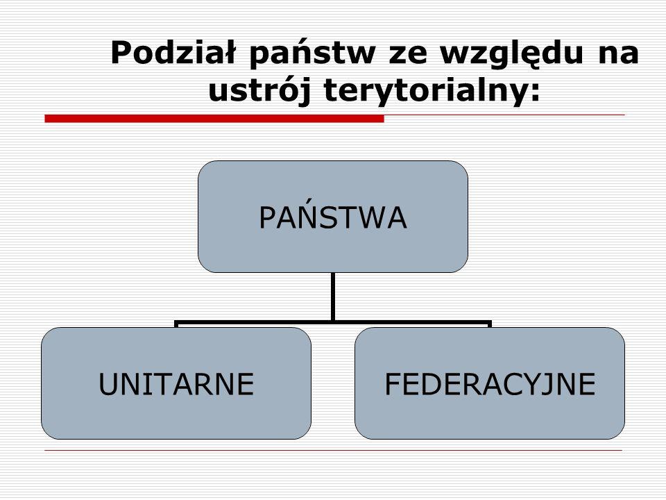 Podział państw ze względu na ustrój terytorialny: PAŃSTWA UNITARNEFEDERACYJNE