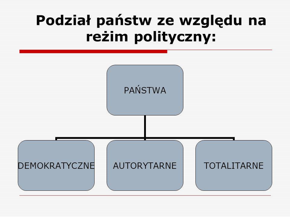 Podział państw ze względu na reżim polityczny: PAŃSTWA DEMOKRATYCZNEAUTORYTARNETOTALITARNE