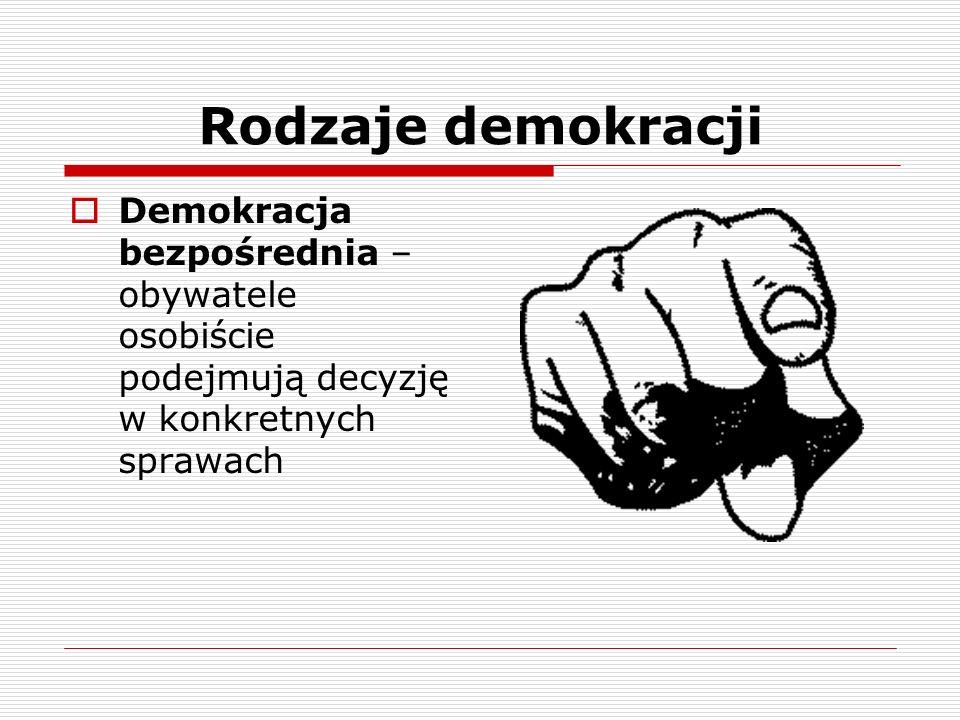 Demokracja bezpośrednia – obywatele osobiście podejmują decyzję w konkretnych sprawach