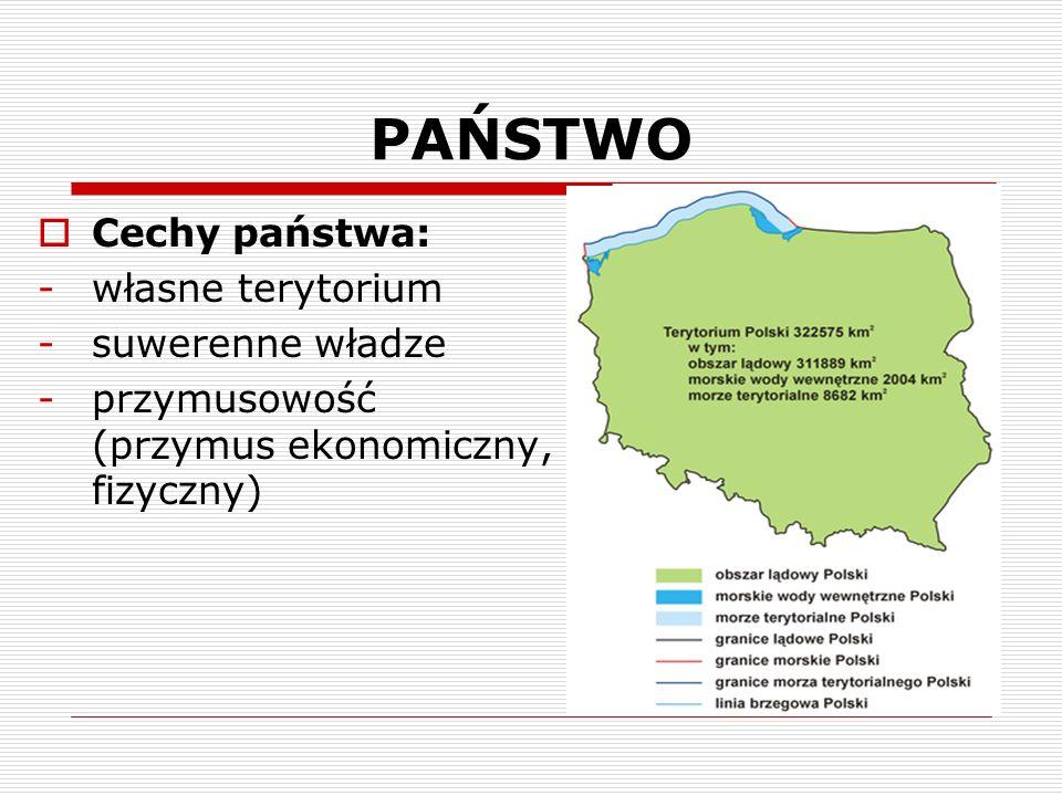 PAŃSTWO Cechy państwa: -własne terytorium -suwerenne władze -przymusowość (przymus ekonomiczny, fizyczny)