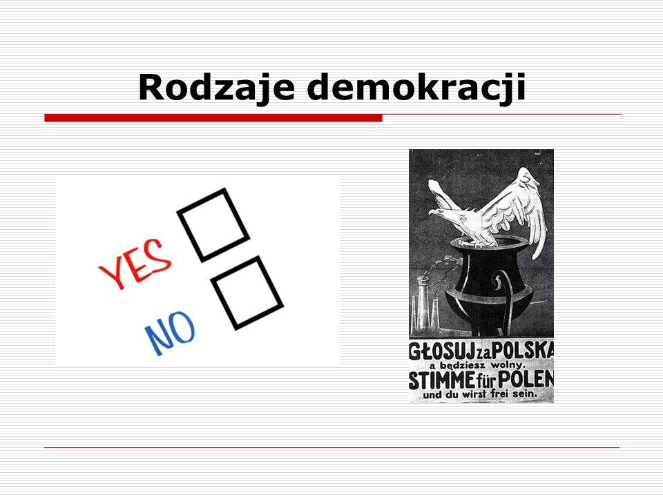 Rodzaje demokracji