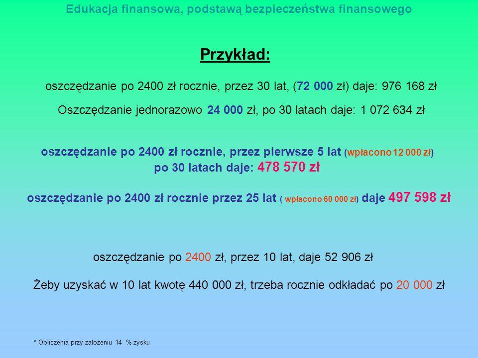 Przykład: Oszczędzanie jednorazowo 24 000 zł, po 30 latach daje: 1 072 634 zł oszczędzanie po 2400 zł rocznie, przez pierwsze 5 lat (wpłacono 12 000 z