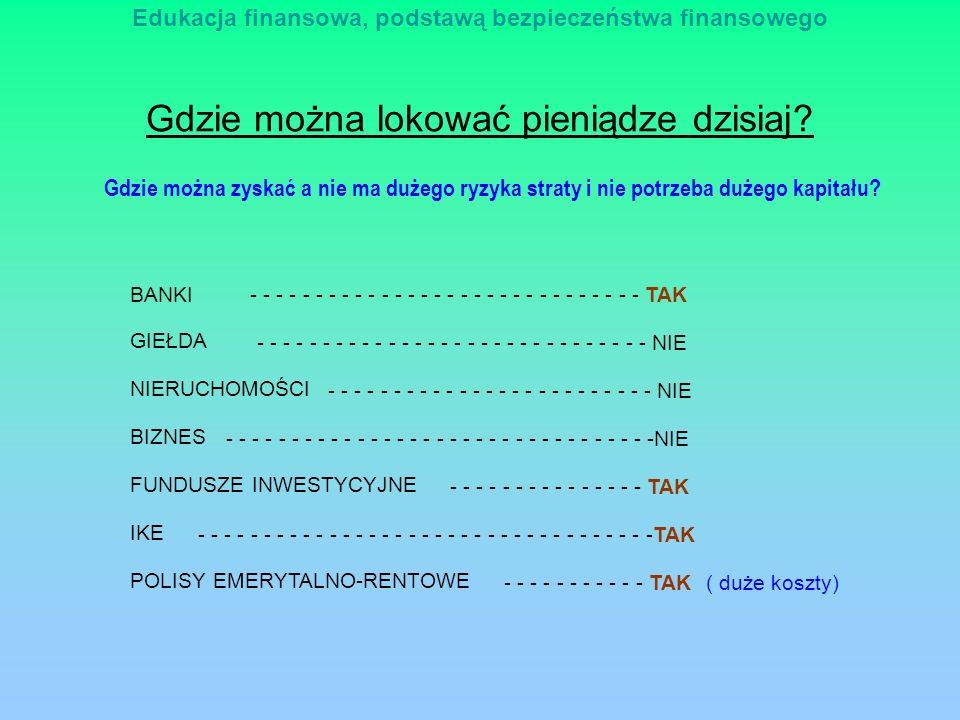 Gdzie można lokować pieniądze dzisiaj? BANKI GIEŁDA NIERUCHOMOŚCI FUNDUSZE INWESTYCYJNE BIZNES Edukacja finansowa, podstawą bezpieczeństwa finansowego