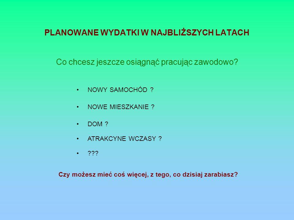 PLANOWANE WYDATKI W NAJBLIŻSZYCH LATACH NOWY SAMOCHÓD ? Co chcesz jeszcze osiągnąć pracując zawodowo? NOWE MIESZKANIE ? DOM ? ATRAKCYNE WCZASY ? ??? C