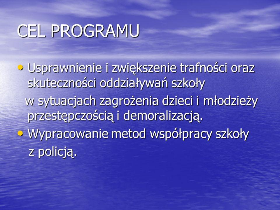 Do podejmowania działań interwencyjnych w sytuacjach kryzysowych w szkole zobowiązuje: Rozporządzenie Ministra Edukacji Narodowej i Sportu z dnia 31 stycznia 2003 r.