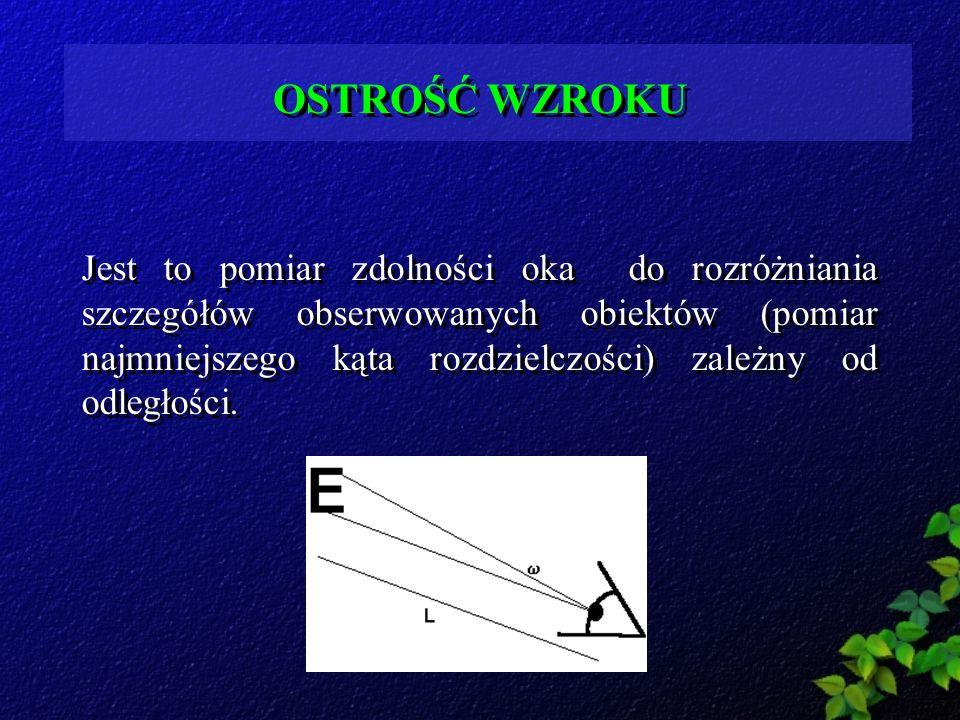 FIGURA GWIAŹDZISTA - ZASADY Linia widziana wyraźniej odpowiada południkowi, który ogniskuje promienie bliżej siatkówki Linia widziana mniej wyraźnie odpowiada południkowi, który ogniskuje promienie dalej od siatkówki Akomodacja może zakłócić prawidłową ocenę Konieczne jest stworzenie astygmatyzmu krótkowzrocznego ( fogging ) Linia widziana wyraźniej odpowiada południkowi, który ogniskuje promienie bliżej siatkówki Linia widziana mniej wyraźnie odpowiada południkowi, który ogniskuje promienie dalej od siatkówki Akomodacja może zakłócić prawidłową ocenę Konieczne jest stworzenie astygmatyzmu krótkowzrocznego ( fogging )