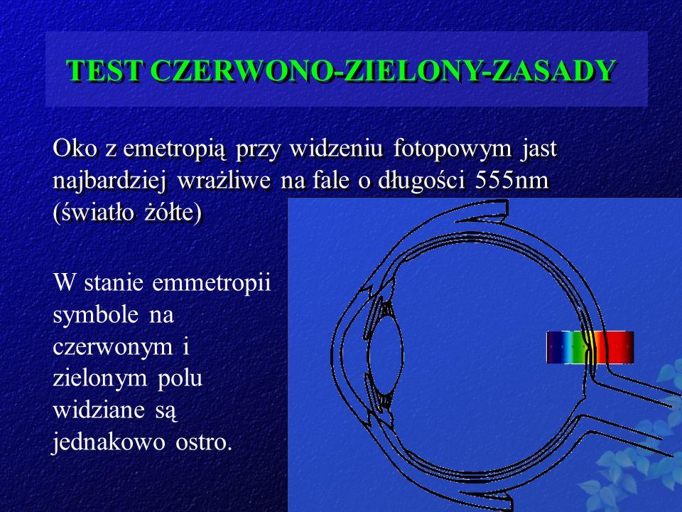 TEST CZERWONO-ZIELONY-ZASADY Oko z emetropią przy widzeniu fotopowym jast najbardziej wrażliwe na fale o długości 555nm (światło żółte) W stanie emmet