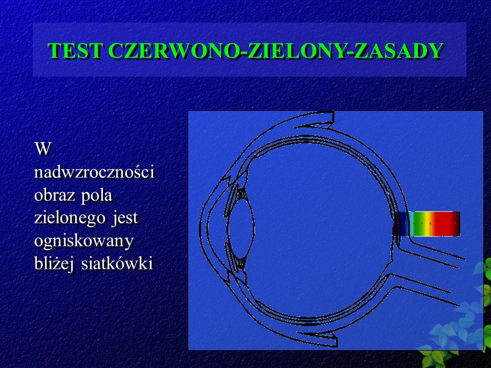 TEST CZERWONO-ZIELONY-ZASADY W nadwzroczności obraz pola zielonego jest ogniskowany bliżej siatkówki