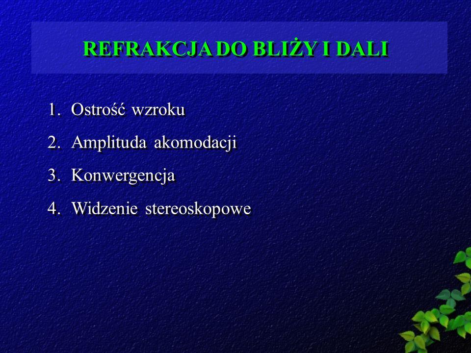 PELNA OSTROŚĆ WZROKU 1,0;5/5;10/10;20/20 – Standard ustalony przez Helmholtza w połowie XIX w.