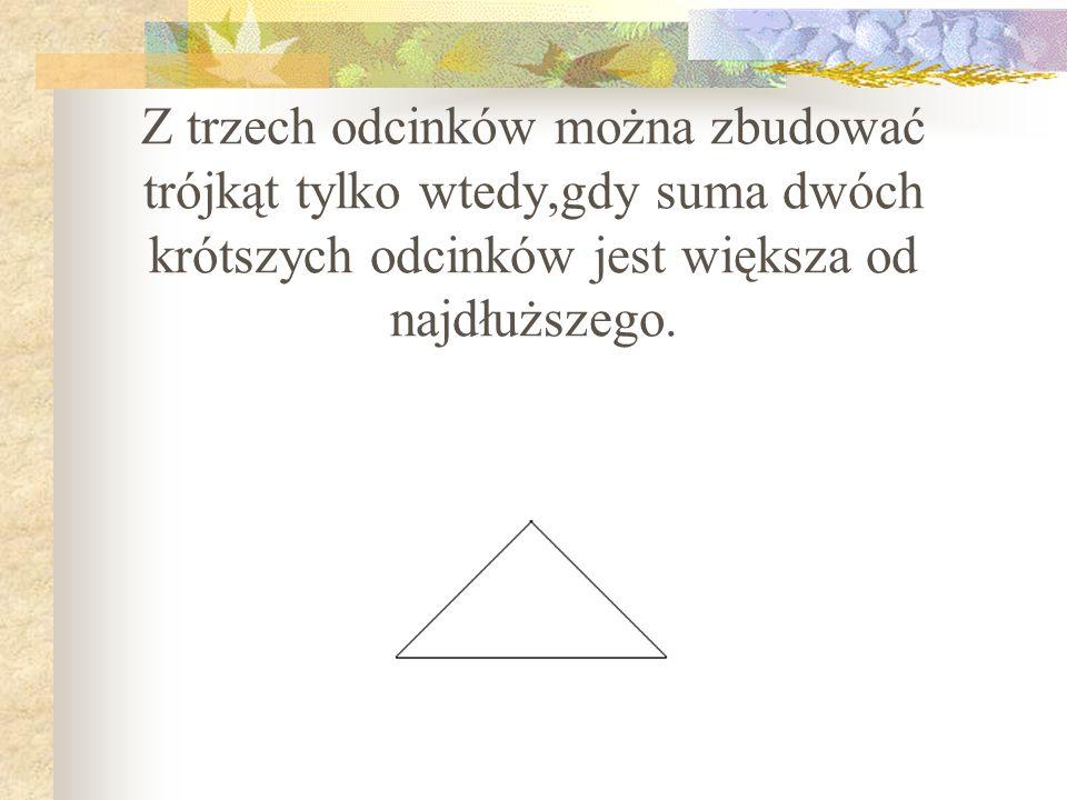 Z trzech odcinków można zbudować trójkąt tylko wtedy,gdy suma dwóch krótszych odcinków jest większa od najdłuższego.