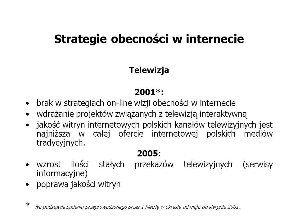 Strategie obecności w internecie Telewizja 2001*: brak w strategiach on-line wizji obecności w internecie wdrażanie projektów związanych z telewizją interaktywną jakość witryn internetowych polskich kanałów telewizyjnych jest najniższa w całej ofercie internetowej polskich mediów tradycyjnych.