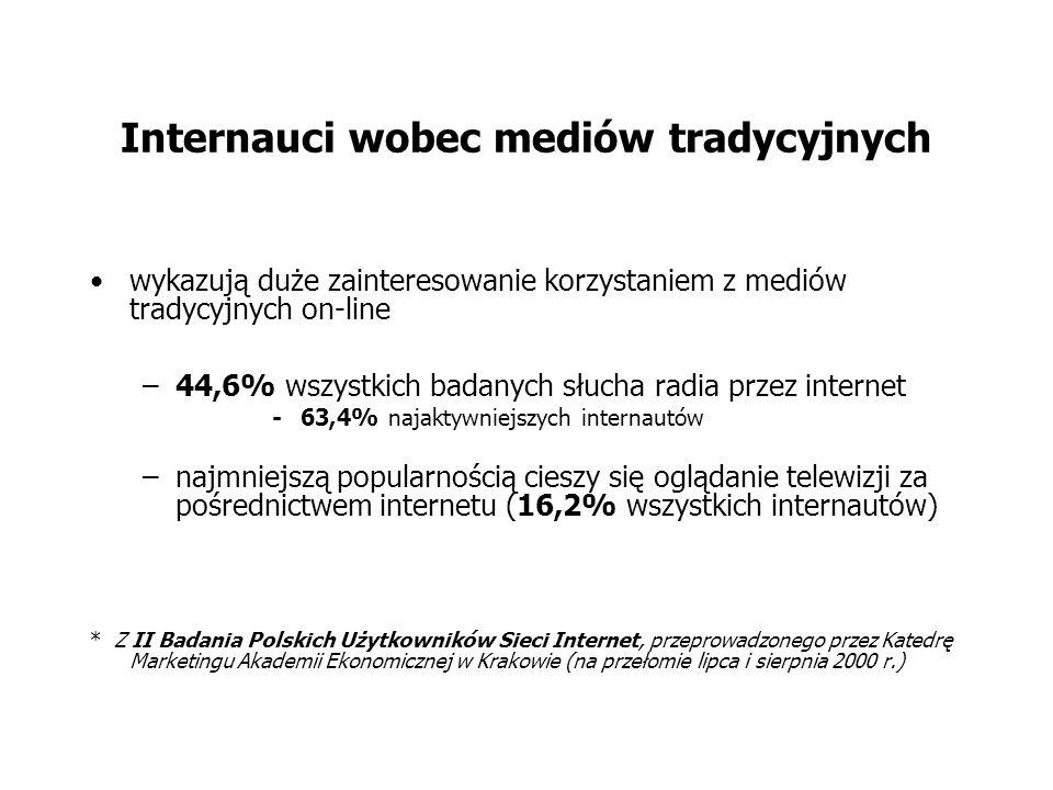 Internauci wobec mediów tradycyjnych wykazują duże zainteresowanie korzystaniem z mediów tradycyjnych on-line –44,6% wszystkich badanych słucha radia przez internet - 63,4% najaktywniejszych internautów –najmniejszą popularnością cieszy się oglądanie telewizji za pośrednictwem internetu (16,2% wszystkich internautów) * Z II Badania Polskich Użytkowników Sieci Internet, przeprowadzonego przez Katedrę Marketingu Akademii Ekonomicznej w Krakowie (na przełomie lipca i sierpnia 2000 r.)