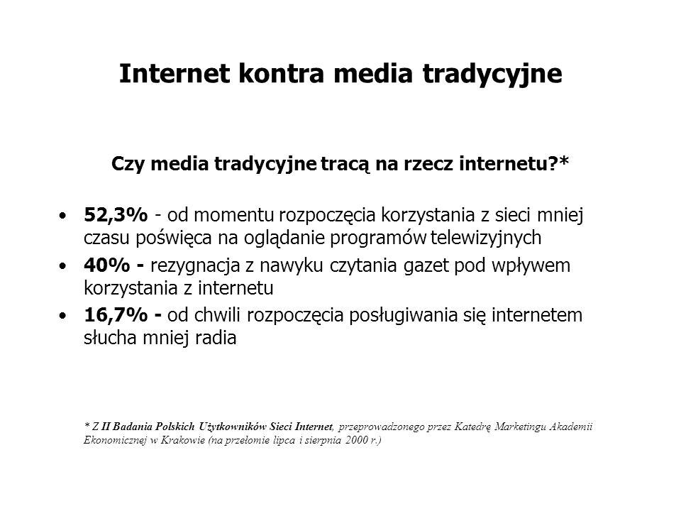 Internet kontra media tradycyjne Czy media tradycyjne tracą na rzecz internetu?* 52,3% - od momentu rozpoczęcia korzystania z sieci mniej czasu poświęca na oglądanie programów telewizyjnych 40% - rezygnacja z nawyku czytania gazet pod wpływem korzystania z internetu 16,7% - od chwili rozpoczęcia posługiwania się internetem słucha mniej radia * Z II Badania Polskich Użytkowników Sieci Internet, przeprowadzonego przez Katedrę Marketingu Akademii Ekonomicznej w Krakowie (na przełomie lipca i sierpnia 2000 r.)