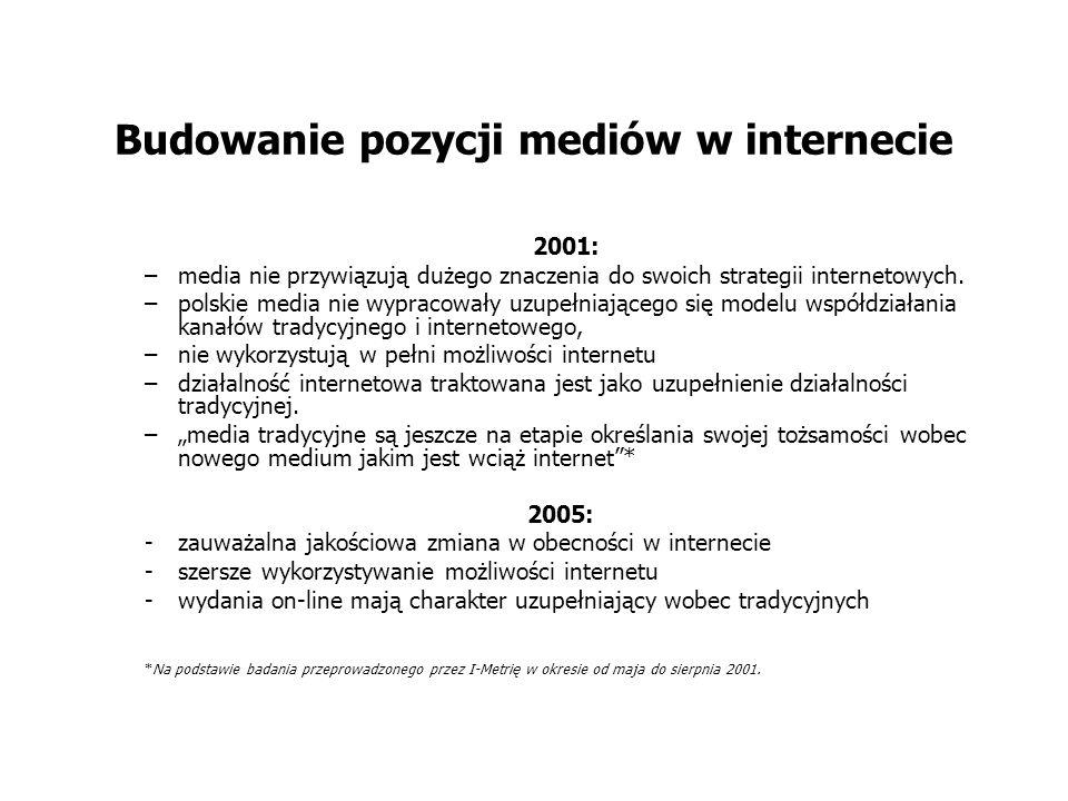 Budowanie pozycji mediów w internecie 2001: –media nie przywiązują dużego znaczenia do swoich strategii internetowych.