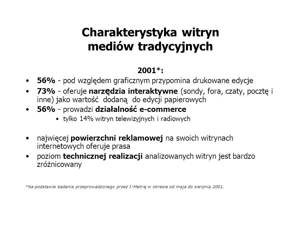 Charakterystyka witryn mediów tradycyjnych 2001*: 56% - pod względem graficznym przypomina drukowane edycje 73% - oferuje narz ę dzia interaktywne (sondy, fora, czaty, pocztę i inne) jako wartość dodaną do edycji papierowych 56% - prowadzi działalność e-commerce tylko 14% witryn telewizyjnych i radiowych najwięcej powierzchni reklamowej na swoich witrynach internetowych oferuje prasa poziom technicznej realizacji analizowanych witryn jest bardzo zróżnicowany * Na podstawie badania przeprowadzonego przez I-Metrię w okresie od maja do sierpnia 2001.