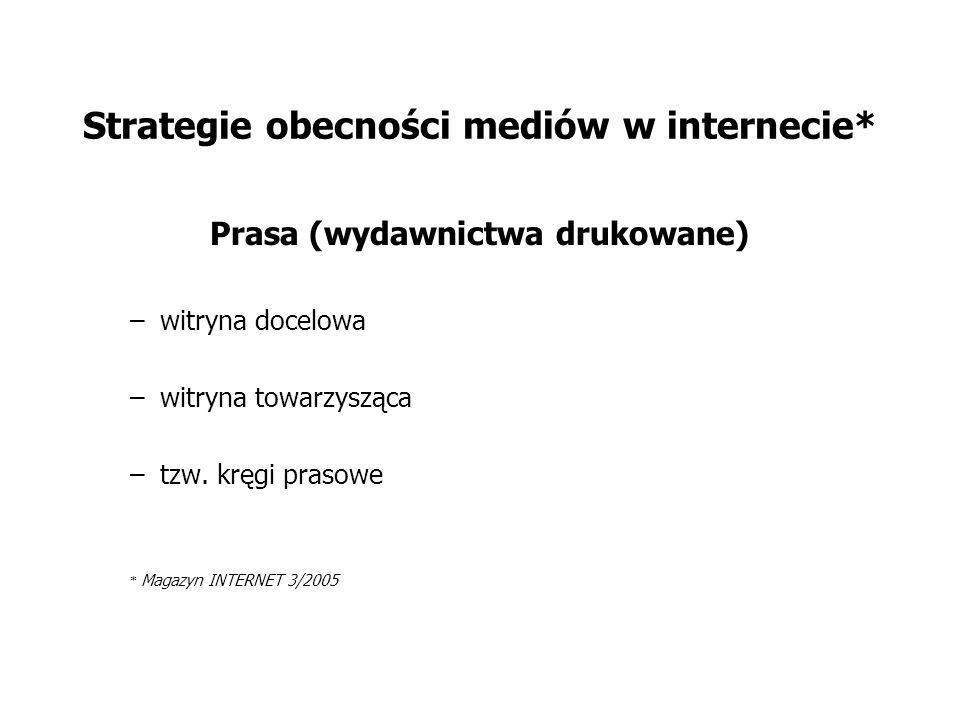 Strategie obecności mediów w internecie* Prasa (wydawnictwa drukowane) –witryna docelowa –witryna towarzysząca –tzw.