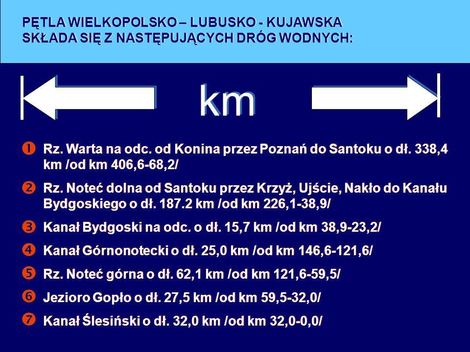 Rz.Warta na odc. od Konina przez Poznań do Santoku o dł.