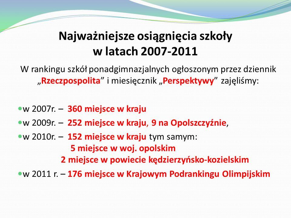 W ramach praktyk zawodowych szkoła współpracuje m.in.: GOSPODARSTWA ROLNE § R.