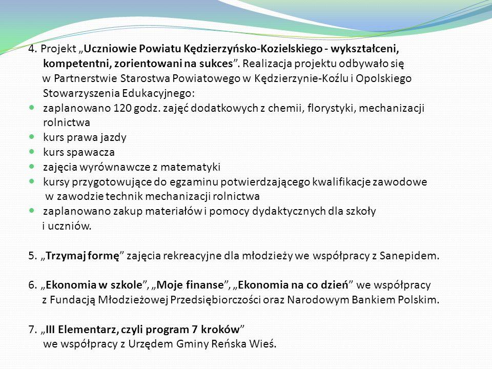 Projekty realizowane w latach 2008/12 : 1.Comenius pt.