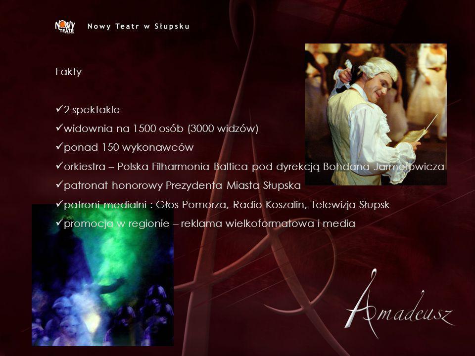 Fakty 2 spektakle widownia na 1500 osób (3000 widzów) ponad 150 wykonawców orkiestra – Polska Filharmonia Baltica pod dyrekcją Bohdana Jarmołowicza pa