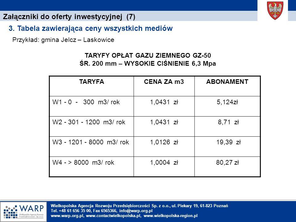 1. Einleitung Załączniki do oferty inwestycyjnej (7) 3. Tabela zawierająca ceny wszystkich mediów Wielkopolska Agencja Rozwoju Przedsiębiorczości Sp.