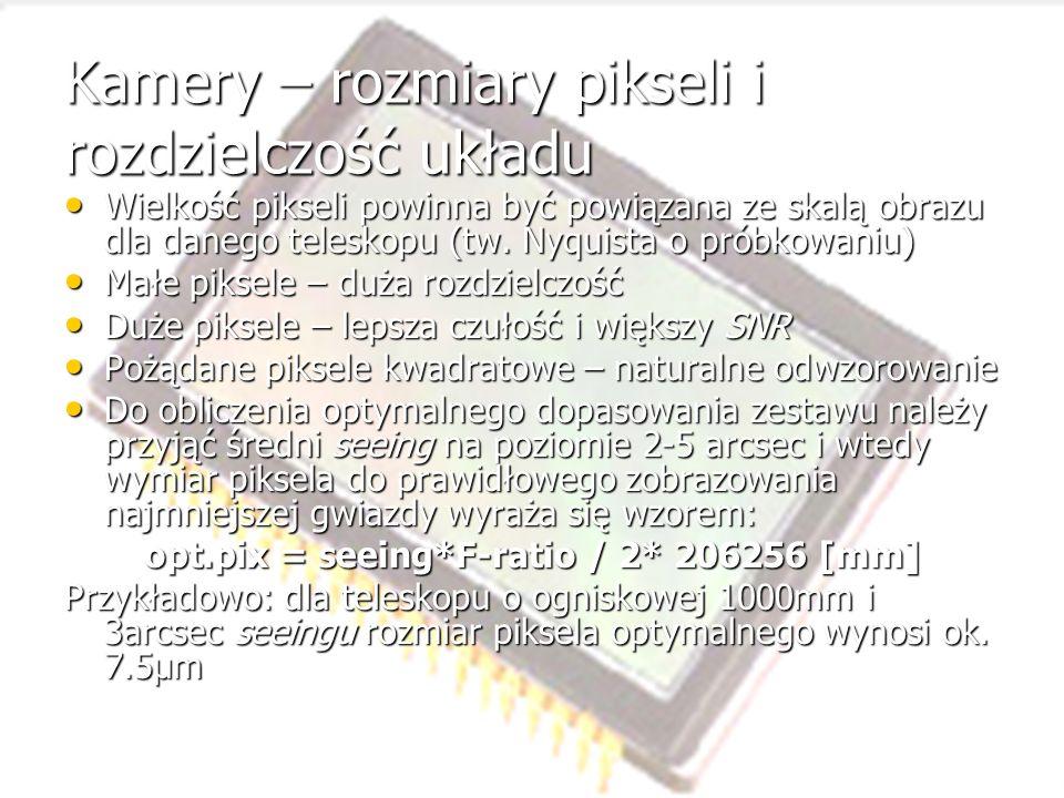 Kamery – rozmiary pikseli i rozdzielczość układu Wielkość pikseli powinna być powiązana ze skalą obrazu dla danego teleskopu (tw. Nyquista o próbkowan