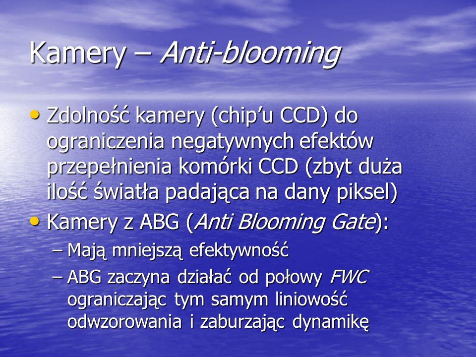 Kamery – Anti-blooming Zdolność kamery (chipu CCD) do ograniczenia negatywnych efektów przepełnienia komórki CCD (zbyt duża ilość światła padająca na