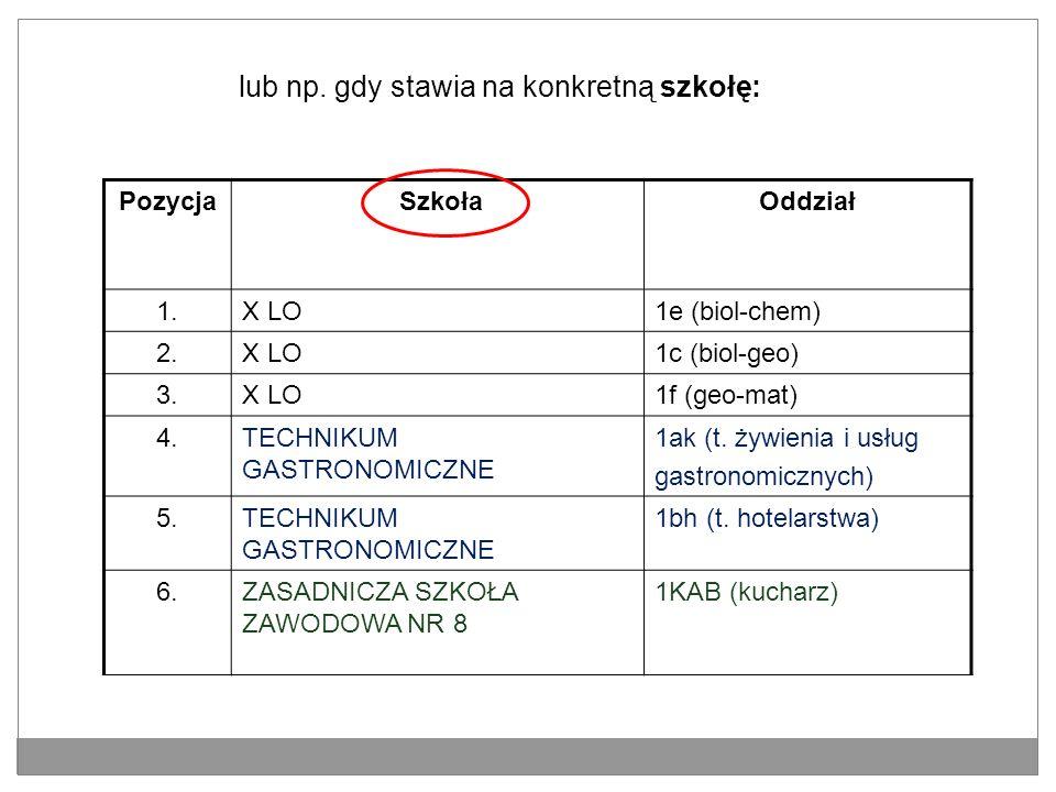 lub np. gdy stawia na konkretną szkołę: Pozycja SzkołaOddział 1.X LO1e (biol-chem) 2.X LO1c (biol-geo) 3.X LO1f (geo-mat) 4.TECHNIKUM GASTRONOMICZNE 1
