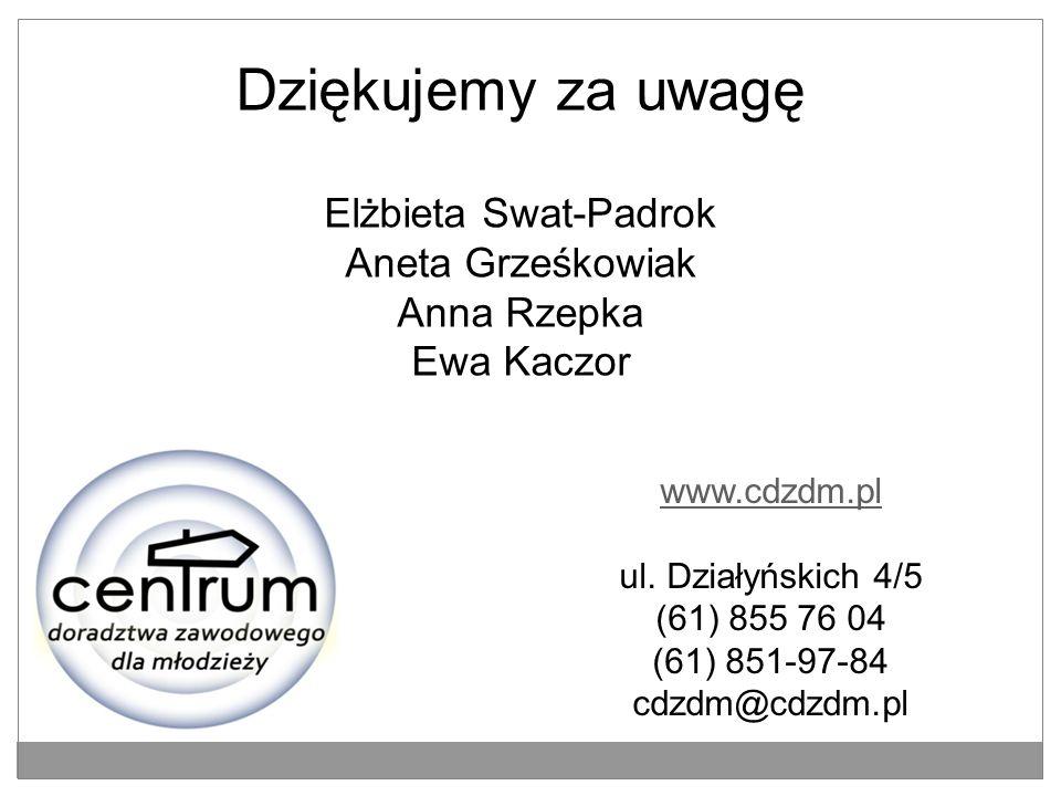 Dziękujemy za uwagę Elżbieta Swat-Padrok Aneta Grześkowiak Anna Rzepka Ewa Kaczor www.cdzdm.pl ul. Działyńskich 4/5 (61) 855 76 04 (61) 851-97-84 cdzd