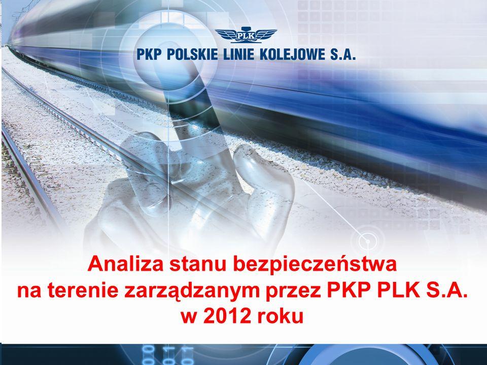 www.plk-sa.pl Kolej nowoczesnych technologii Analiza stanu bezpieczeństwa na terenie zarządzanym przez PKP PLK S.A.