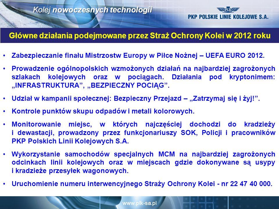 www.plk-sa.pl Kolej nowoczesnych technologii Główne działania podejmowane przez Straż Ochrony Kolei w 2012 roku Zabezpieczanie finału Mistrzostw Europy w Piłce Nożnej – UEFA EURO 2012.