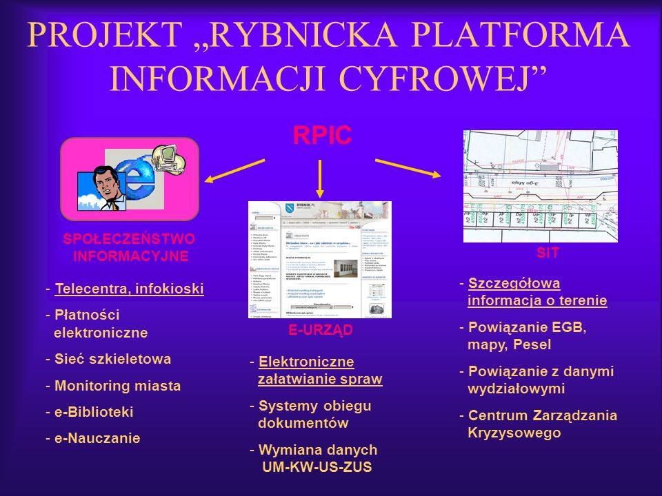 RPIC - Szczegółowa informacja o terenie - Powiązanie EGB, mapy, Pesel - Powiązanie z danymi wydziałowymi - Centrum Zarządzania Kryzysowego SIT - Elekt