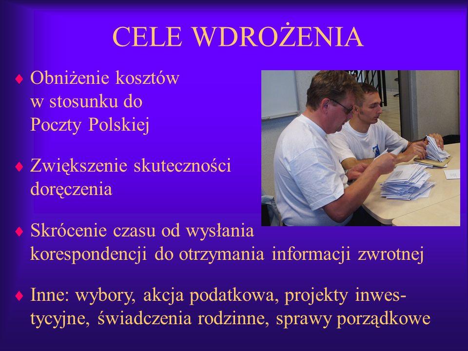 CELE WDROŻENIA Obniżenie kosztów w stosunku do Poczty Polskiej Zwiększenie skuteczności doręczenia Skrócenie czasu od wysłania korespondencji do otrzy