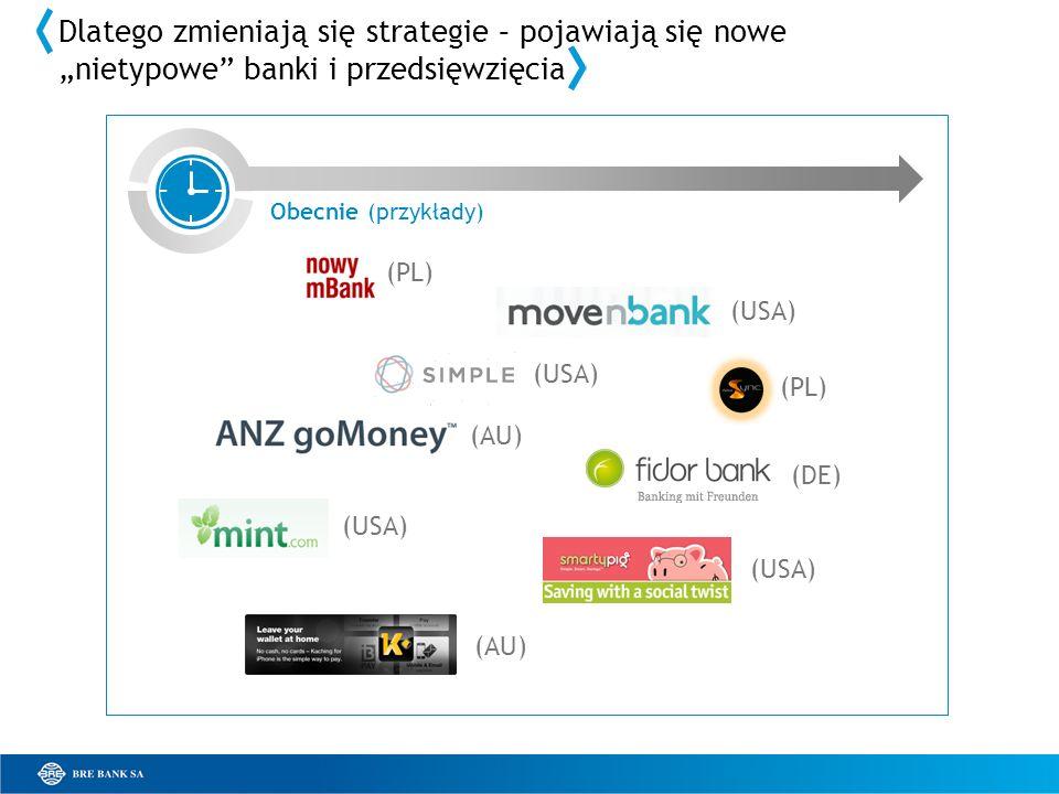 Obecnie (przykłady) Dlatego zmieniają się strategie – pojawiają się nowe nietypowe banki i przedsięwzięcia (PL) (USA) (DE) (AU) (USA) (AU) (PL)