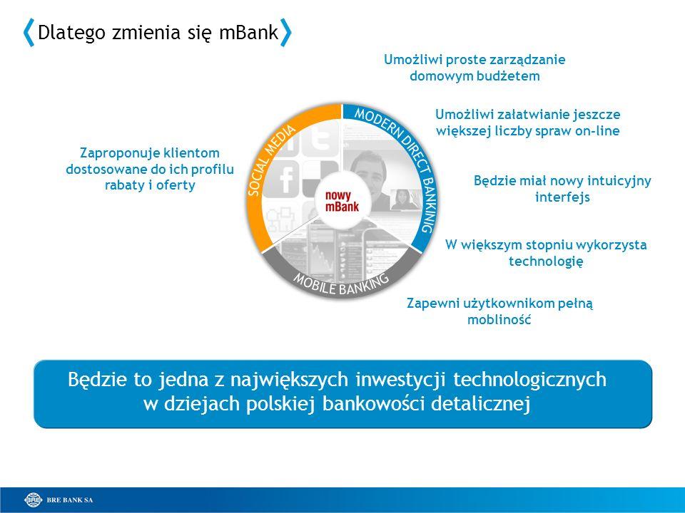 Dlatego zmienia się mBank Będzie to jedna z największych inwestycji technologicznych w dziejach polskiej bankowości detalicznej Będzie miał nowy intuicyjny interfejs W większym stopniu wykorzysta technologię Umożliwi proste zarządzanie domowym budżetem Umożliwi załatwianie jeszcze większej liczby spraw on-line Zapewni użytkownikom pełną mobliność Zaproponuje klientom dostosowane do ich profilu rabaty i oferty