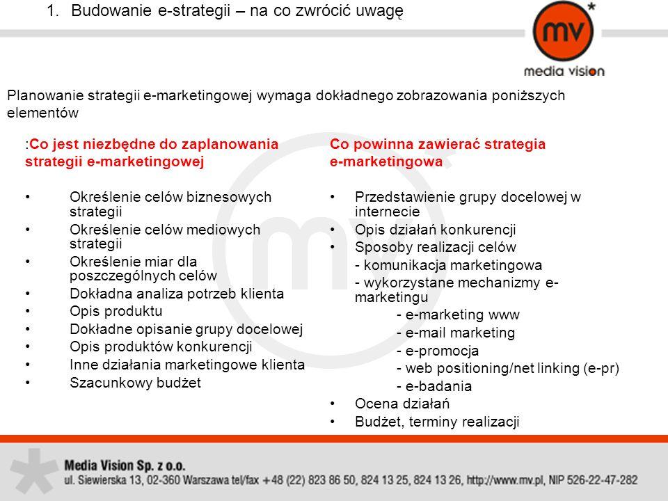 Planowanie strategii e-marketingowej wymaga dokładnego zobrazowania poniższych elementów :Co jest niezbędne do zaplanowania strategii e-marketingowej