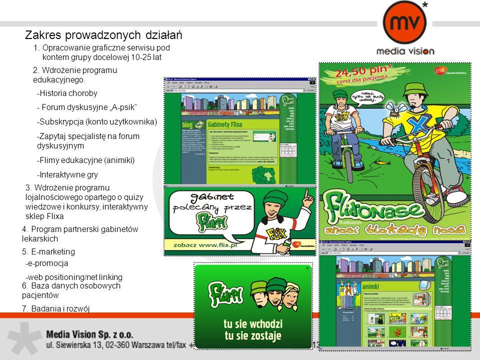 Wyniki strategii 60 000 zarejestrowanych użytkowników 120000 wizyt miesięcznie Wysoki poziom edukacji użytkowników serwisu Flix stał się jednym z najpopularniejszych serwisów internetowych w Polsce