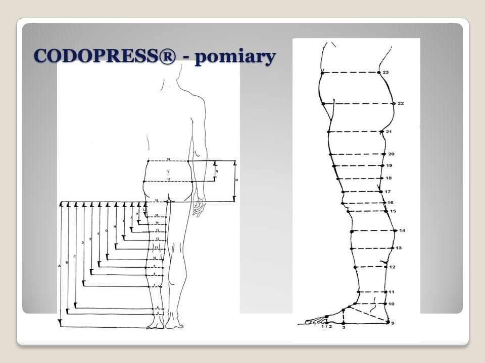 CODOPRESS® - pomiary