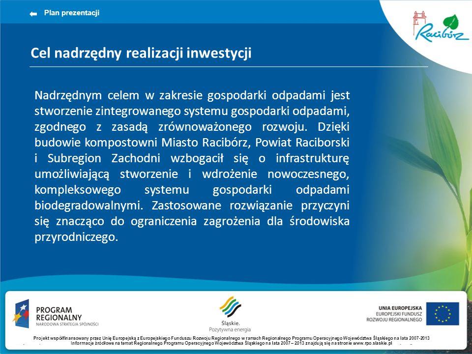 Cel nadrzędny realizacji inwestycji Plan prezentacji Nadrzędnym celem w zakresie gospodarki odpadami jest stworzenie zintegrowanego systemu gospodarki