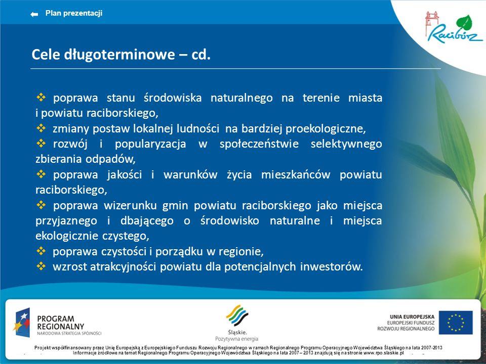 Cele długoterminowe – cd. Plan prezentacji poprawa stanu środowiska naturalnego na terenie miasta i powiatu raciborskiego, zmiany postaw lokalnej ludn