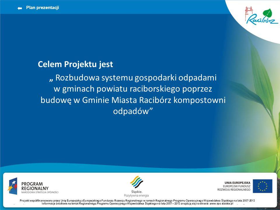 Plan prezentacji Celem Projektu jest Rozbudowa systemu gospodarki odpadami w gminach powiatu raciborskiego poprzez budowę w Gminie Miasta Racibórz kom