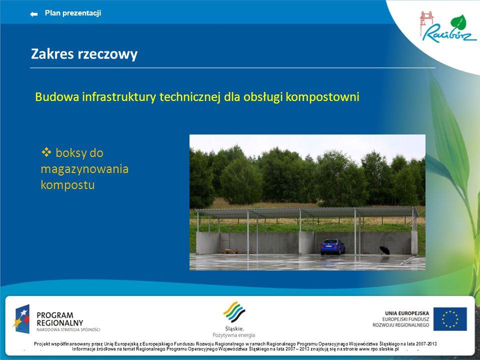 Zakres rzeczowy Plan prezentacji Budowa infrastruktury technicznej dla obsługi kompostowni boksy do magazynowania kompostu Projekt współfinansowany pr